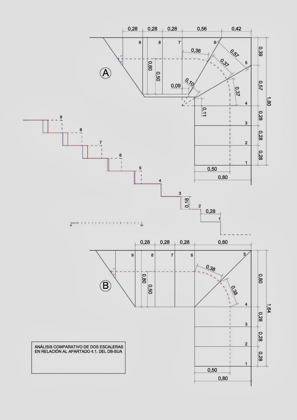 Medidas escalera vivienda unifamiliar medidas de cajones for Escaleras de viviendas