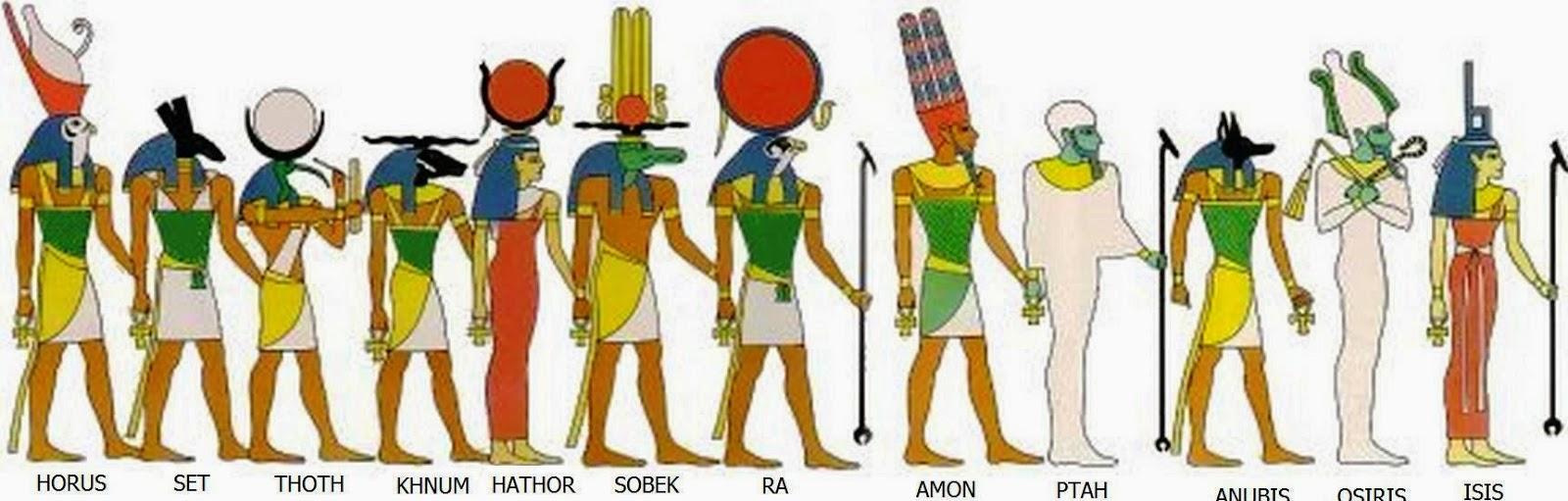 Polytheistic gods