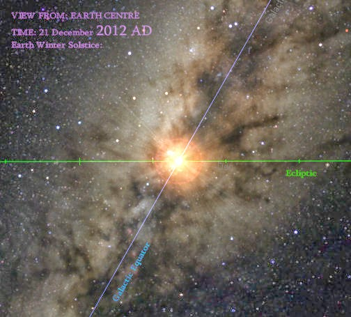 Galactic Center Alignment Of Milky Way 1