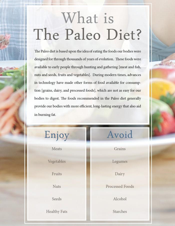 Paleo diet constipation
