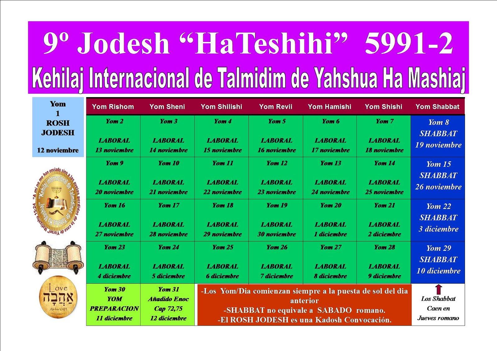 CALENDARIO DEL 9º JODESH
