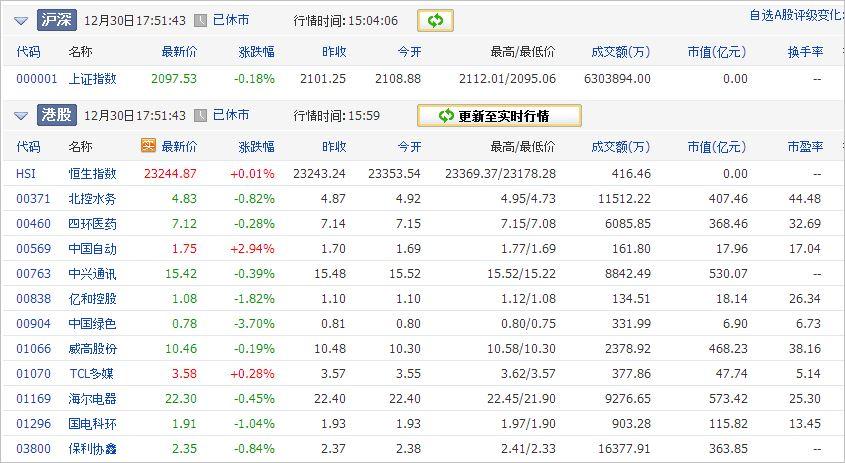 中国株コバンザメ投資ウォッチ銘柄watch20131230