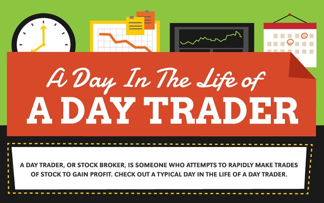 Image: A Day In The Life of a Day Trader