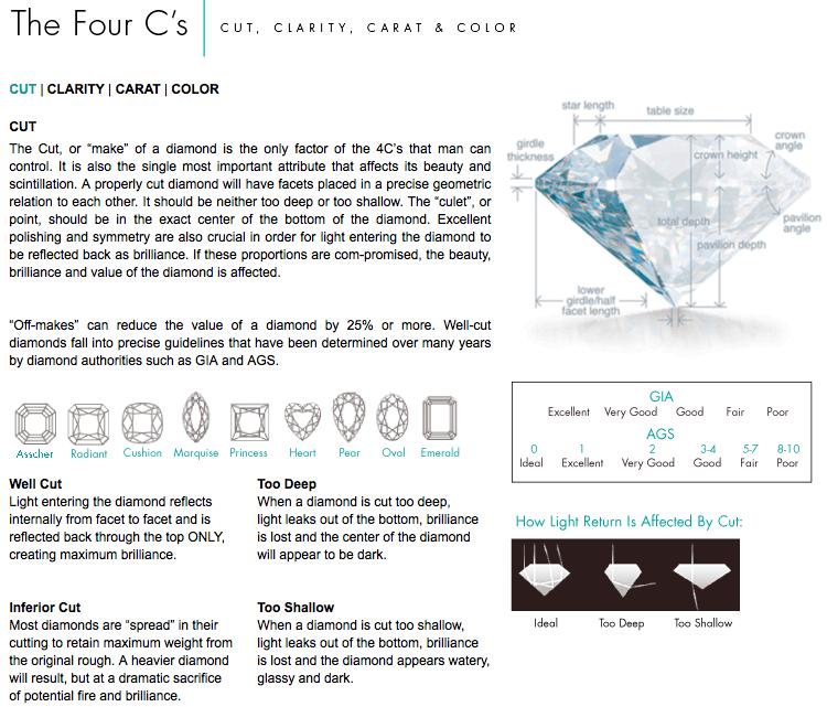 Astrein\'s Jewelers Blog: Anatomy of a Diamond