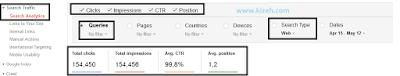 Tampilan menu Search Analytics blog kizeh