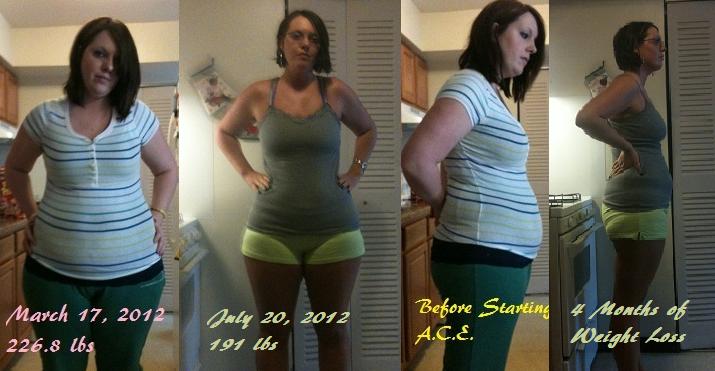 My Weight Loss Journey...