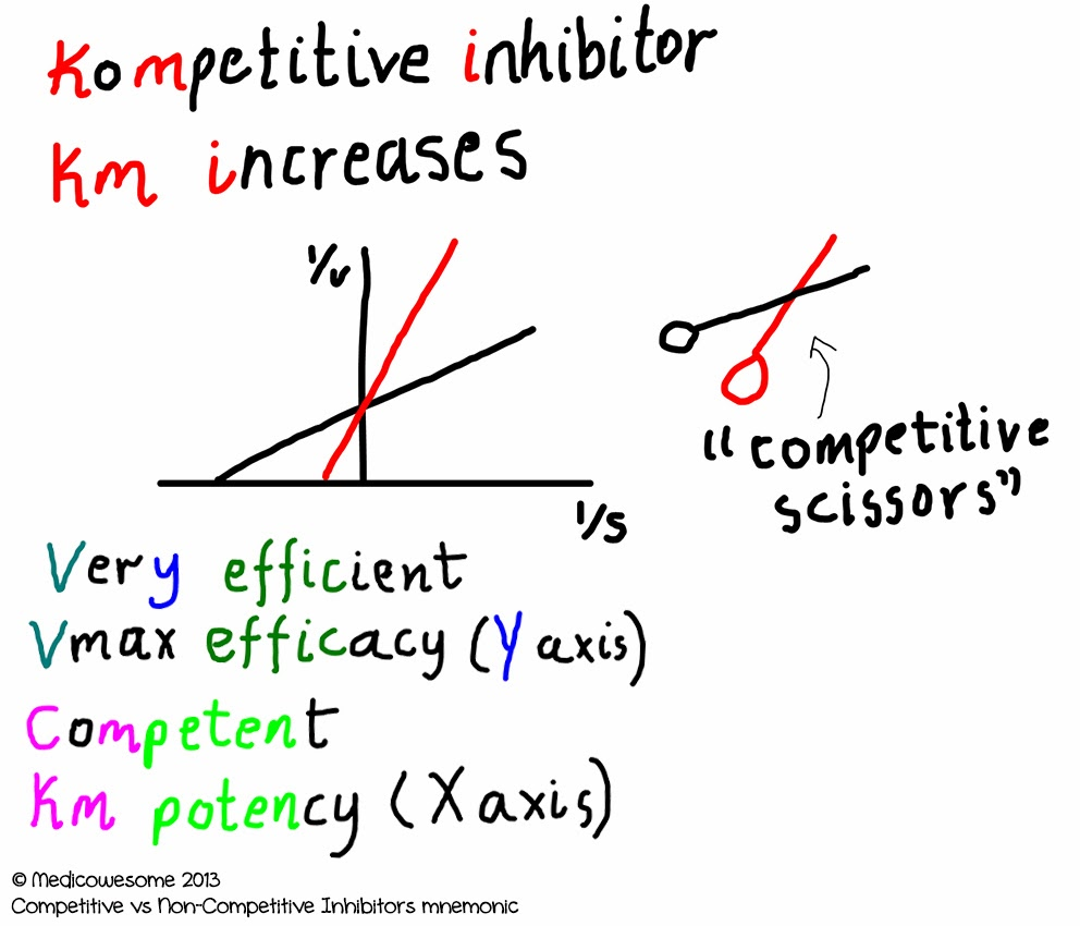 competent vs competitive However, no effect of language form on the ascription of competence was found   vs masculine only) we used the dimensions of warmth and competence.