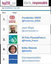 Ranking #Top250RSE