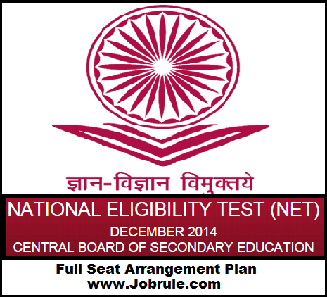 Mysore University (NET Institution Code-74) CBSE UGC NET December 2014 Sub Venue Wise Sitting Allotment Plan