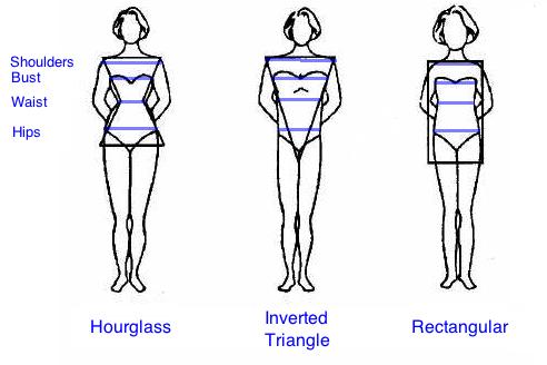 Bikini line shape