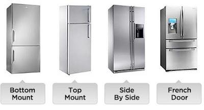 Cách chọn tủ lạnh phù hợp với nhu cầu
