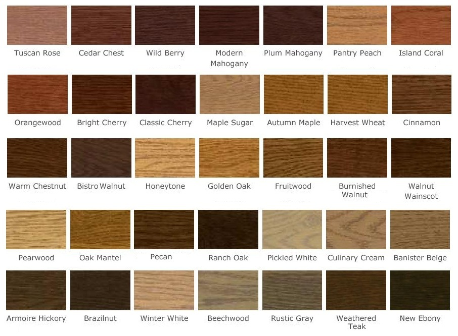 Kitchen Cabinet Stain Color Chart