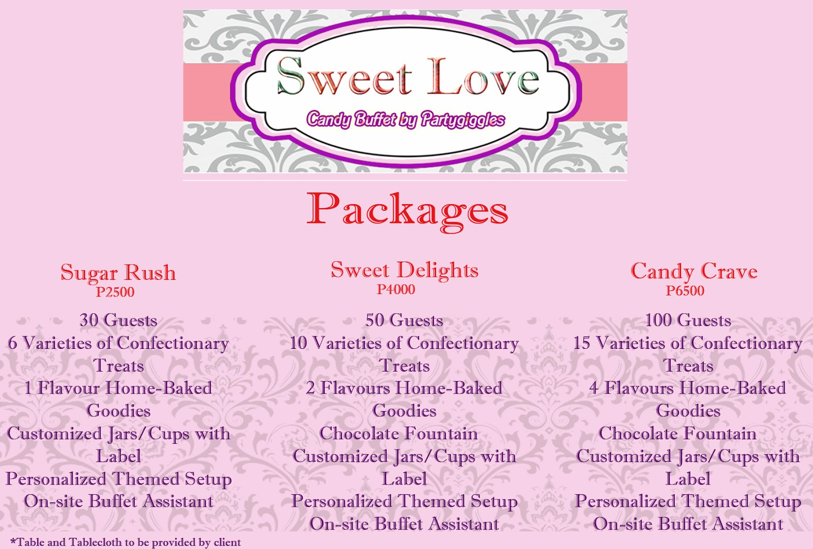 PARTYGIGGLES: Packages and Rates