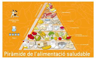 http://www.comunicka.com/flash/alimentacio/aliments.html