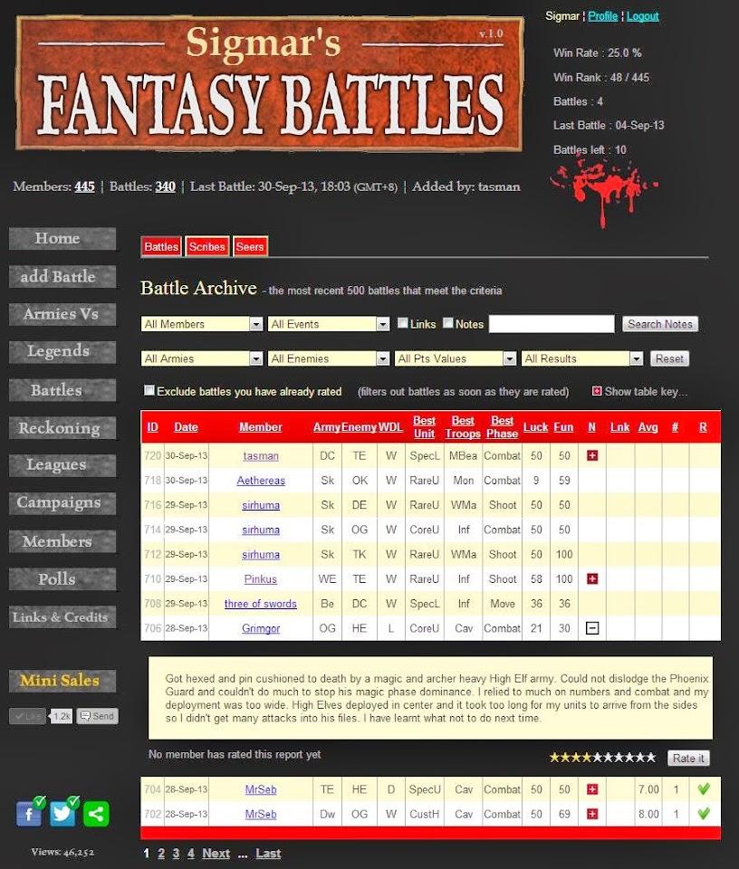 Warhammer Fantasy Battles Archive
