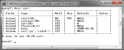 119 MySQL dengan menggunakan Command Prompt (CMD)