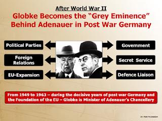 Fundação; Nascimento; Uniao Europeia; Hans Globke; Criminoso de Guerra; NAZI; Chanceler de Adenauer; Adenauer; Alemanha; Chancelaria