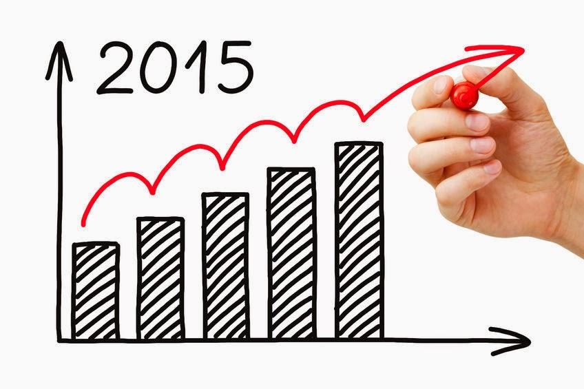 wzrosty w 2015 roku