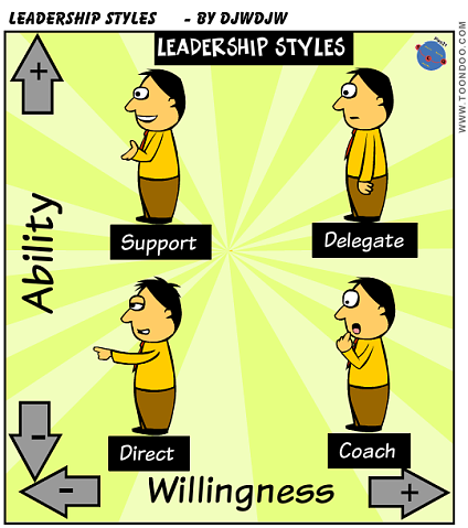 Project Manager Leadership Styles
