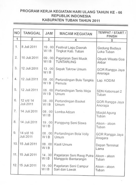 Jadwal Agustusan Kab.Tuban 2011