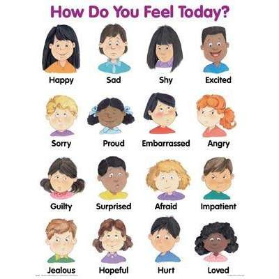 To use a feelings chart that involves faces and feelings