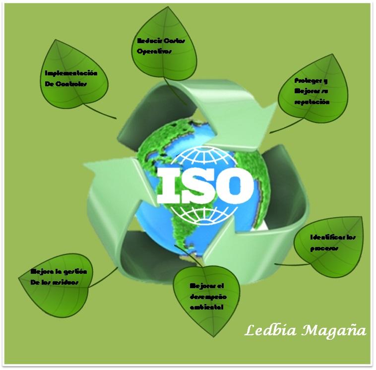 iso 14000 Start your iso training with this introductory course for iso 14000 - environmental safety be adept at the basics in safe enviromental practices today get this course today enroll now.