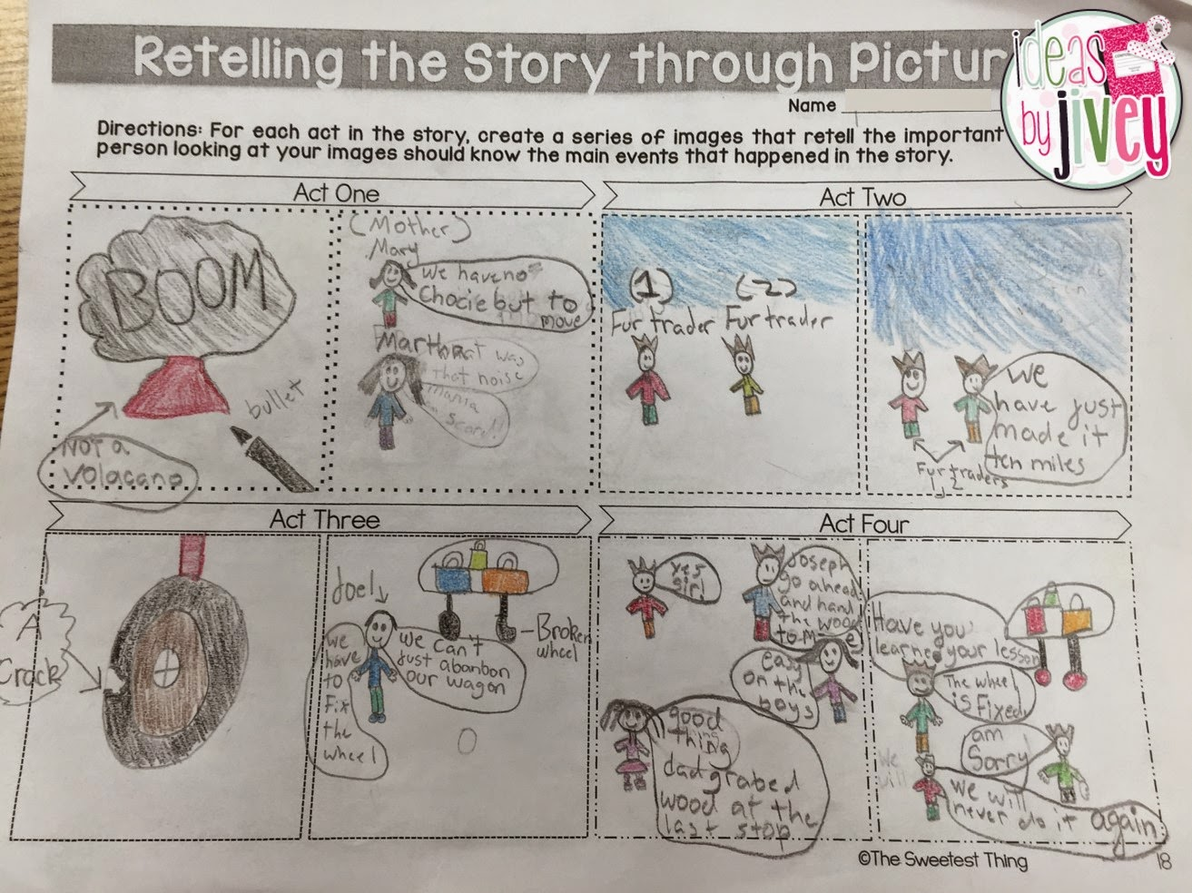 Retelling the story through Pictures by Ideas with Jivey