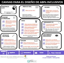 Canvas para ABP inclusivos