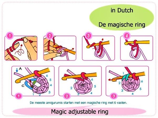 Amigurumi To Go Magic Circle : Happy Amigurumi Shop: How to - Amigurumi
