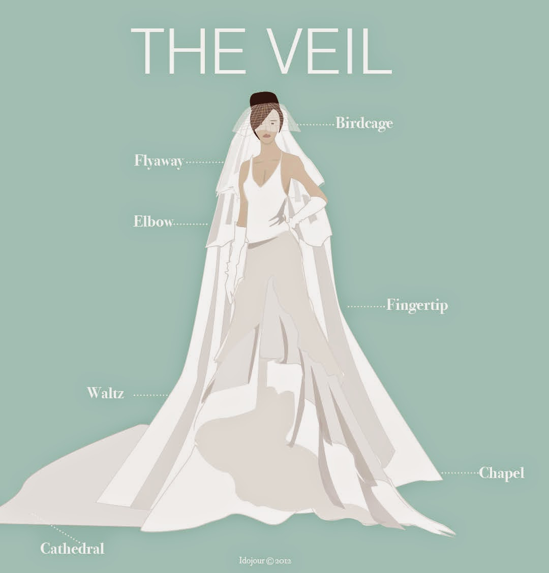 types of bridal veils