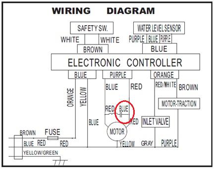 Cara memasang kapasitor pada mesin cuci masputz pada gambar tersebut dapat kita lihat yang ditandai merah adalah letak pemasangan kapasitor pada mesin cuci 1 tabung untuk pemasangannya cukup mudah karena cheapraybanclubmaster Image collections