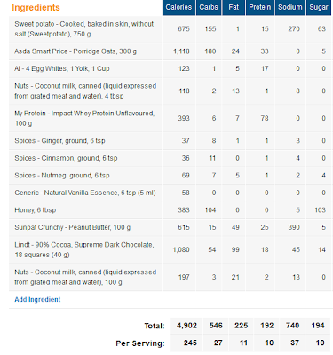 Mmillarnutrition sweet potato protein bar for Table 52 restaurant week menu 2013