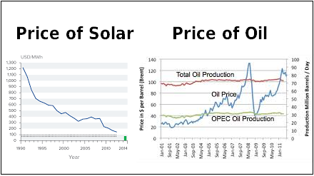 The Green Market Oracle Renewable S Predictable Pricing