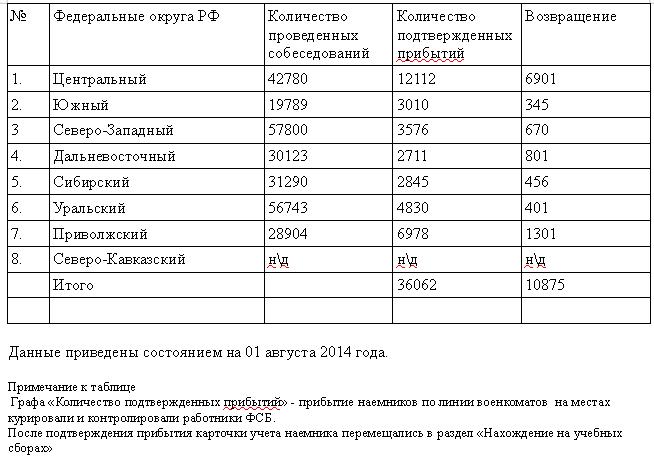 Если РФ выведет войска, то через три недели кризис на Донбассе будет завершен, - Порошенко - Цензор.НЕТ 7247