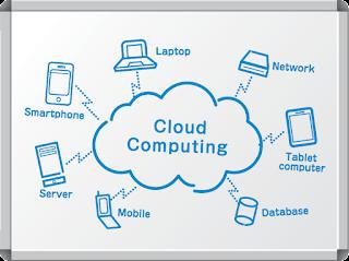 Pengertian definisi cloud computing