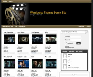 Chaoth WordPress Theme