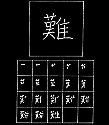 kanji sulit