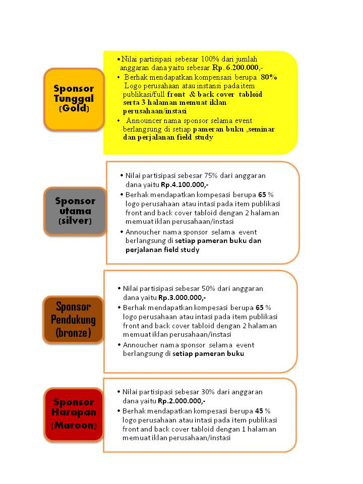 Creativa Contoh Proposal Penawaran Sponsorship