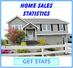 Zip Code Statistics