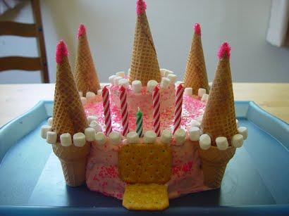 Make Awesome Birthday Cake Image Inspiration of Cake and