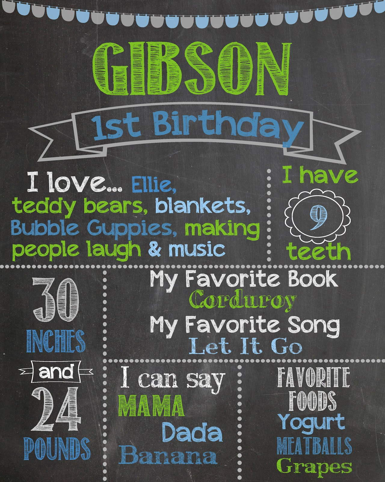 Birthday Sign Ups: A Spoonful Of Spit Up: Gibson's Birthday Chalkboard: GIVEAWAY