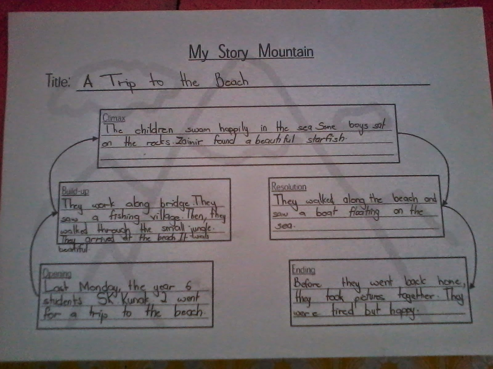 This I Believe Essay Lesson Plan