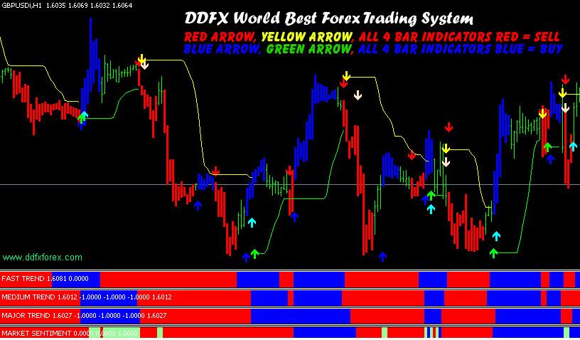 The best system for forex trading forex игра на деньги стратегии победы