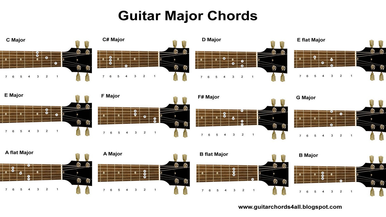 Guitar Chords-Major Chord Chart (Diagrams) Free Download