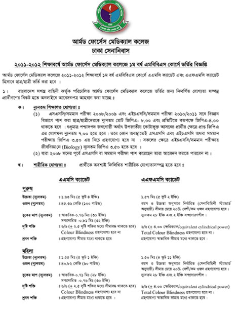 Armed Forces Medical college ( AFMC) Admission 2011 – 2012  circular