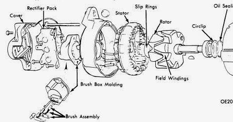 1963-74_lucas_ac_type_alternator Lucas Acr Alternator Wiring Diagram on lucas alternator connections, lucas alternator repair manual, alternator wire diagram, alternator regulator diagram, lucas alternator lights, ford 8n alternator conversion diagram, lucas 4 wire alternator wirng, lucas alternator testing, lucas alternator plug, alternator parts diagram, generator to alternator conversion diagram, marelli generator regulator diagram, lucas alternator parts, lucas alternator exploded view, how alternator works diagram, lucas brakes diagram, lucas fuel pump diagram, 70 ford f100 alternator diagram, diodes in alternator diagram, alternator circuit diagram,