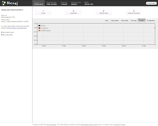 A screenshot of the web admin console