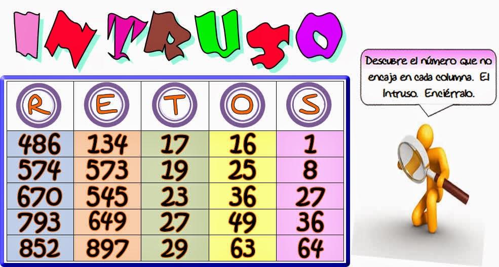 El Intruso, Descubre el Número, Retos Matemáticos, Desafíos Matemáticos, Problemas Matemáticos, Problemas de lógica, Problemas para pensar, Retos Matemáticos para niños, Retos Matemáticos con solución