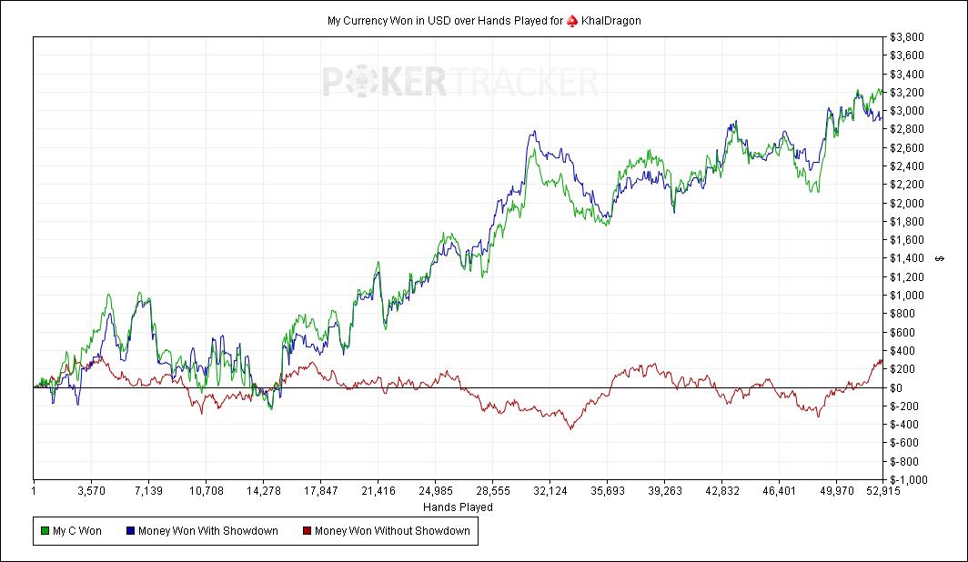 Interview with rising poker talent Khaldragon