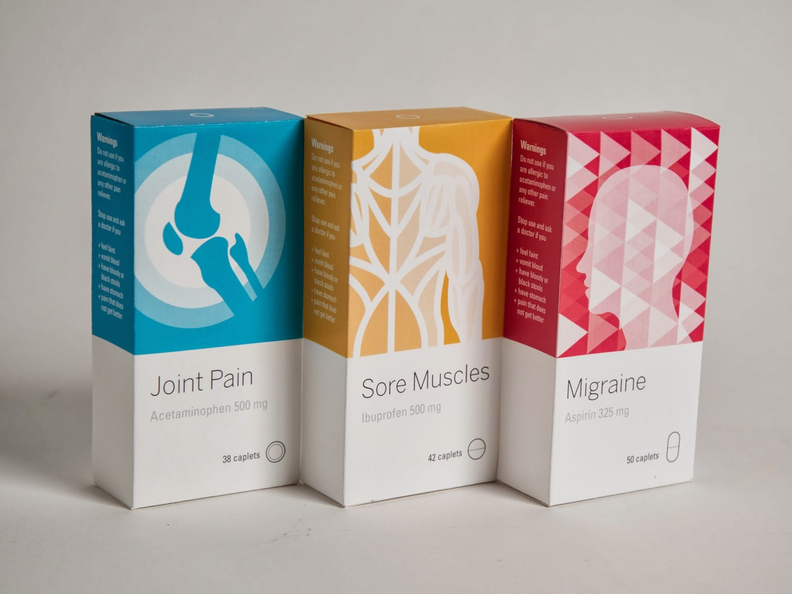 Pharmaceutical packaging student project on packaging of the world creative package design